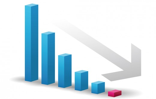 Imagem de gráfico em queda